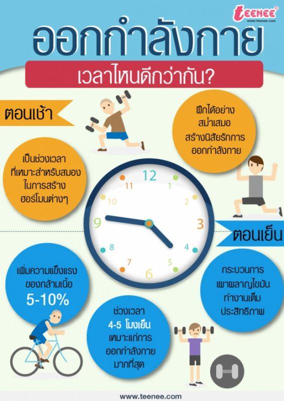 ออกกำลังกายเวลาไหนดีที่สุด ช่วงเวลาไหนดีต่อการออกกำลังกาย จะเป็น เช้า กลางวัน หรือเย็นกันแน่ บ้างก็บอกว่าตอนเช้าดีที่สุด เผาผลาญไขมัน nahcacares