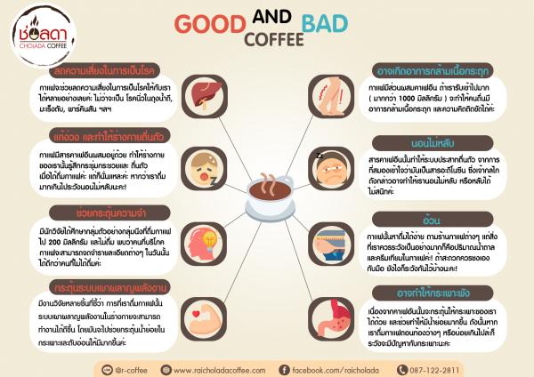 ผู้หญิงควรรู้ ดื่มกาแฟมาก ในช่วงเวลาหนึ่งกาแฟนั้นเปรียบเสมือน กับผู้ร้ายเพราะมันมีข้อเสียจากการดื่มมากมาย คาเฟอัน และข้อเสีย ที่ครวรรู้